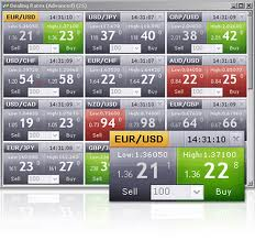 currency pairs on a screen