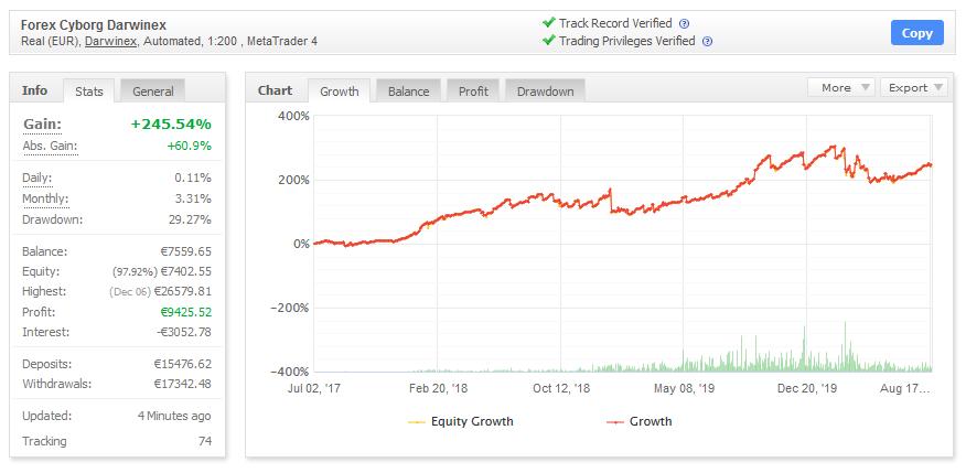 myfxbook performance screenshot